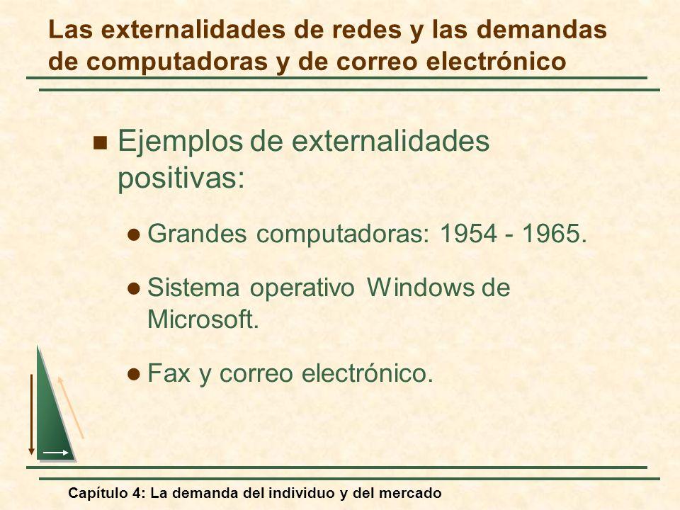 Ejemplos de externalidades positivas:
