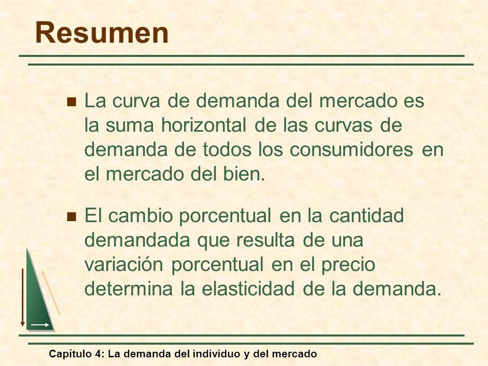 ResumenLa curva de demanda del mercado es la suma horizontal de las curvas de demanda de todos los consumidores en el mercado del bien.