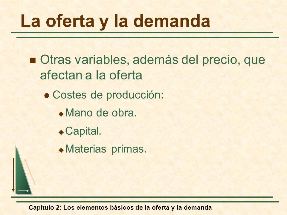 La oferta y la demanda Otras variables, además del precio, que afectan a la oferta. Costes de producción: