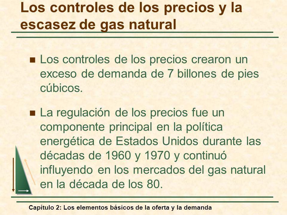 Los controles de los precios y la escasez de gas natural