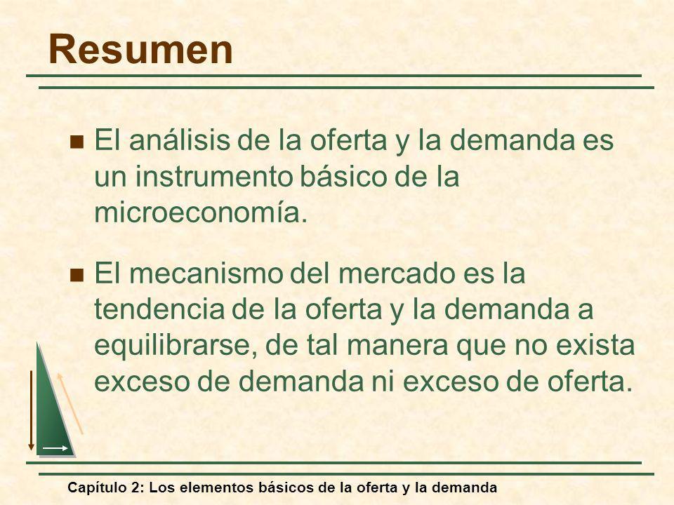 ResumenEl análisis de la oferta y la demanda es un instrumento básico de la microeconomía.