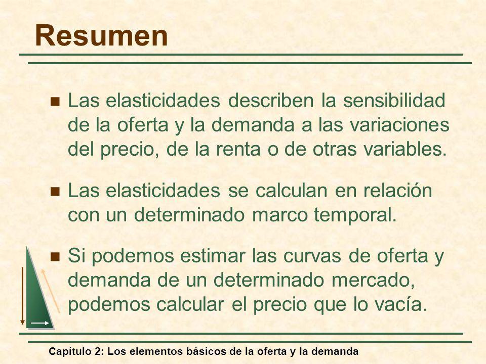 ResumenLas elasticidades describen la sensibilidad de la oferta y la demanda a las variaciones del precio, de la renta o de otras variables.
