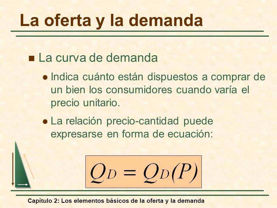 La oferta y la demanda La curva de demanda