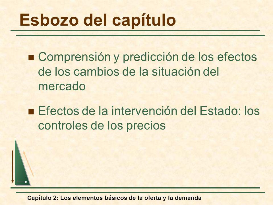 Esbozo del capítulo Comprensión y predicción de los efectos de los cambios de la situación del mercado.