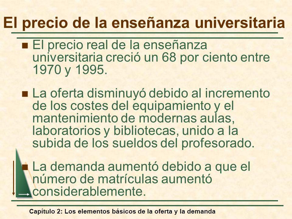 El precio de la enseñanza universitaria