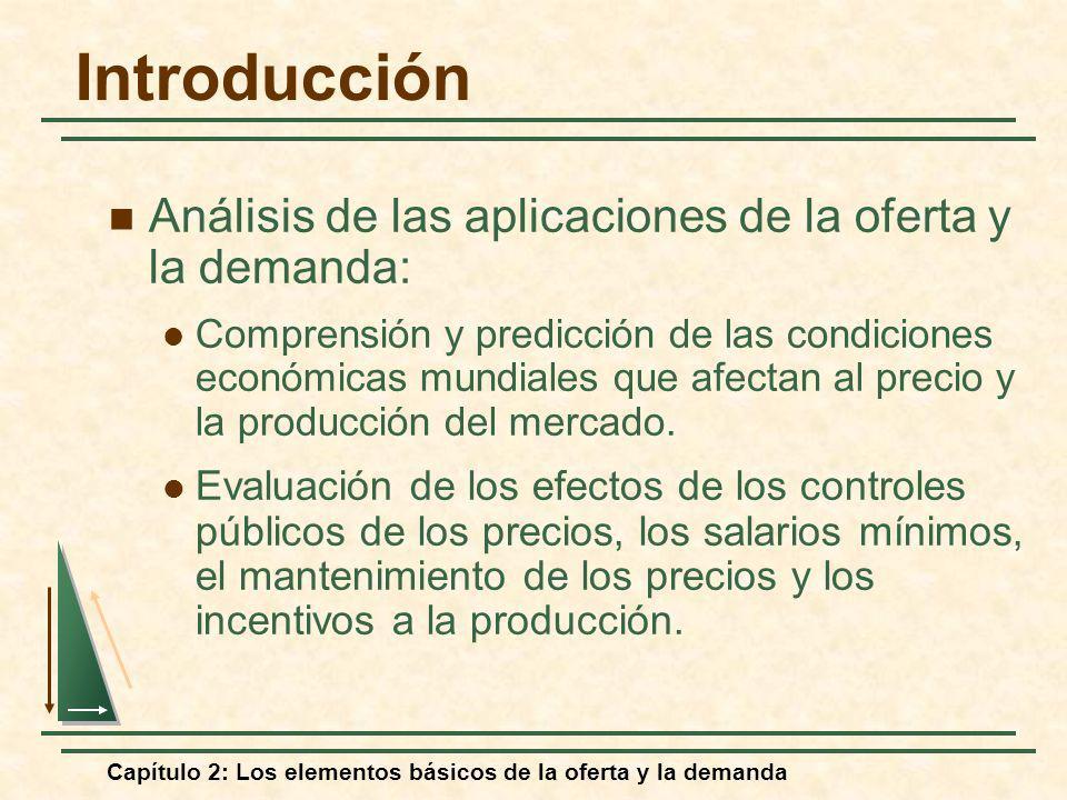 Introducción Análisis de las aplicaciones de la oferta y la demanda: