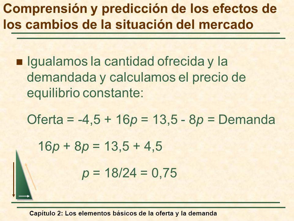 Oferta = -4,5 + 16p = 13,5 - 8p = Demanda 16p + 8p = 13,5 + 4,5