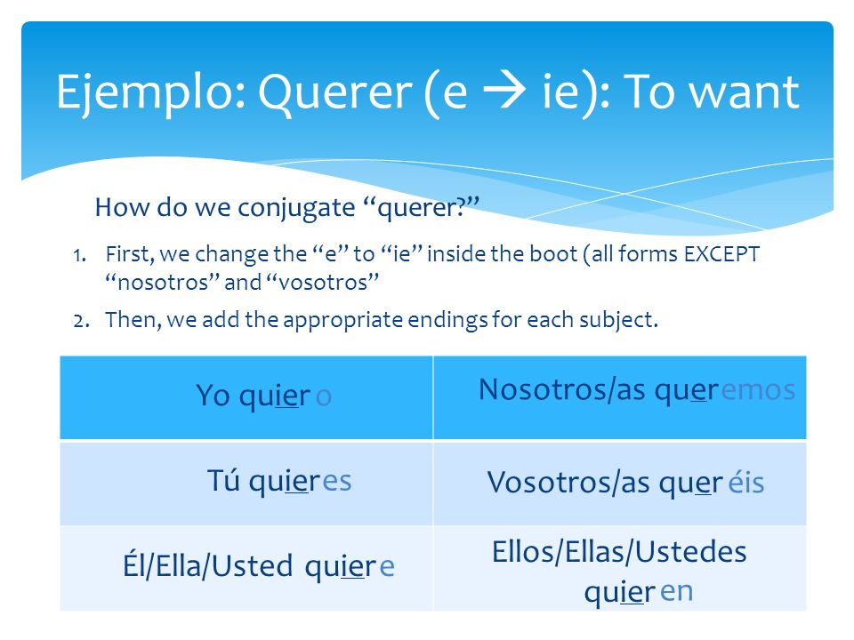 Ejemplo: Querer (e  ie): To want