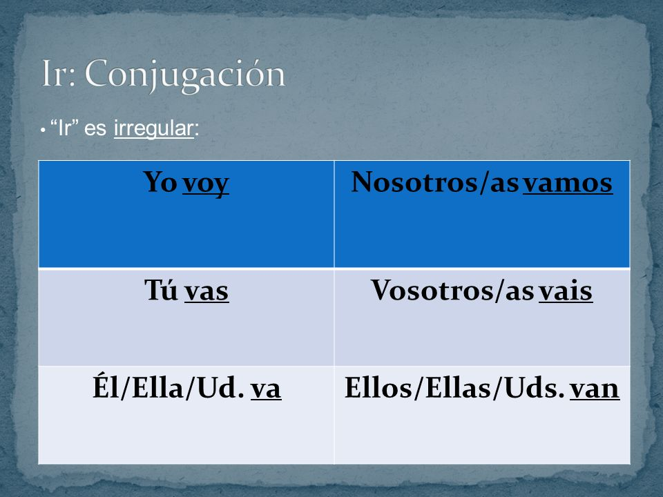 Ir: Conjugación Yo voy Nosotros/as vamos Tú vas Vosotros/as vais