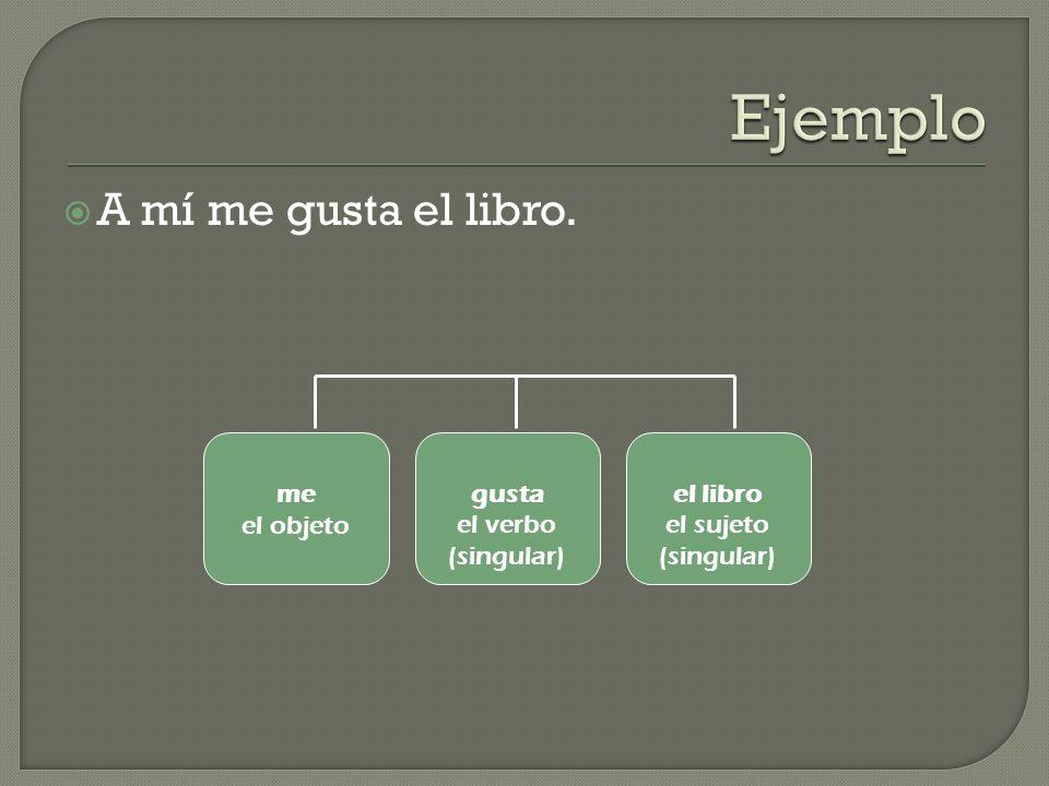 Ejemplo A mí me gusta el libro. me el objeto gusta el verbo (singular)