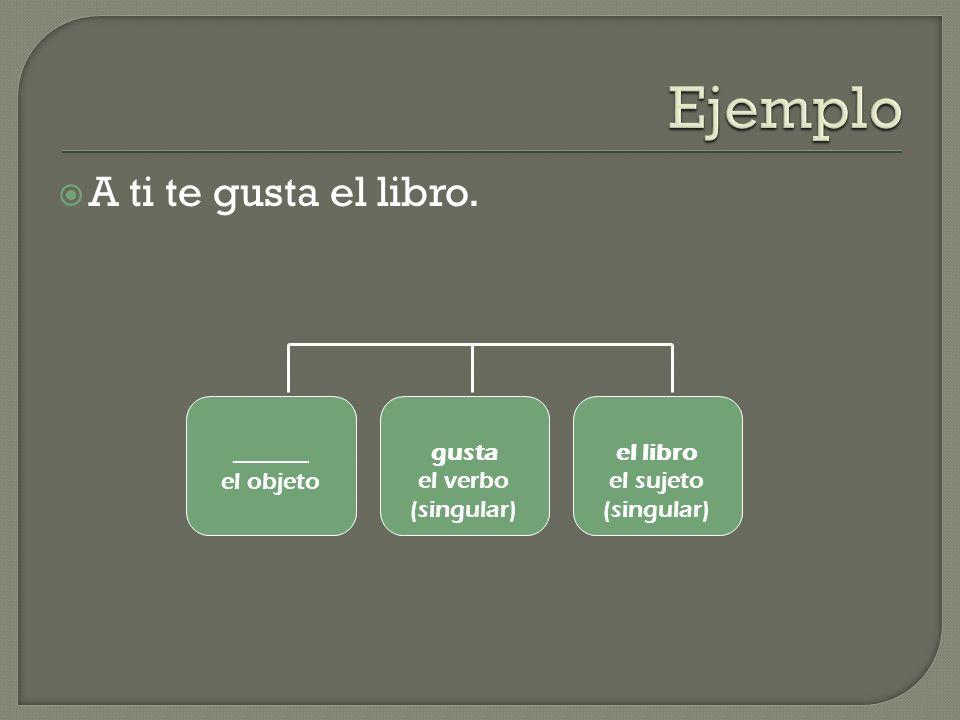 Ejemplo A ti te gusta el libro. ______ el objeto gusta el verbo