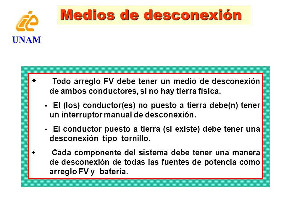 Medios de desconexión UNAM