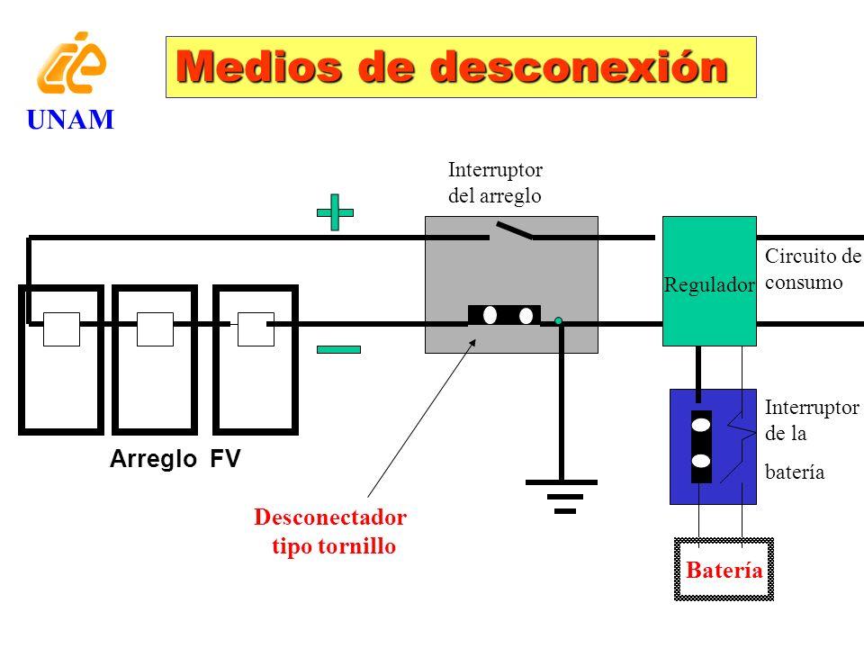 Medios de desconexión UNAM Arreglo FV Desconectador tipo tornillo