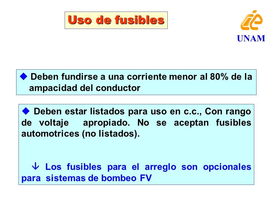 Uso de fusibles UNAM.  Deben fundirse a una corriente menor al 80% de la. ampacidad del conductor.