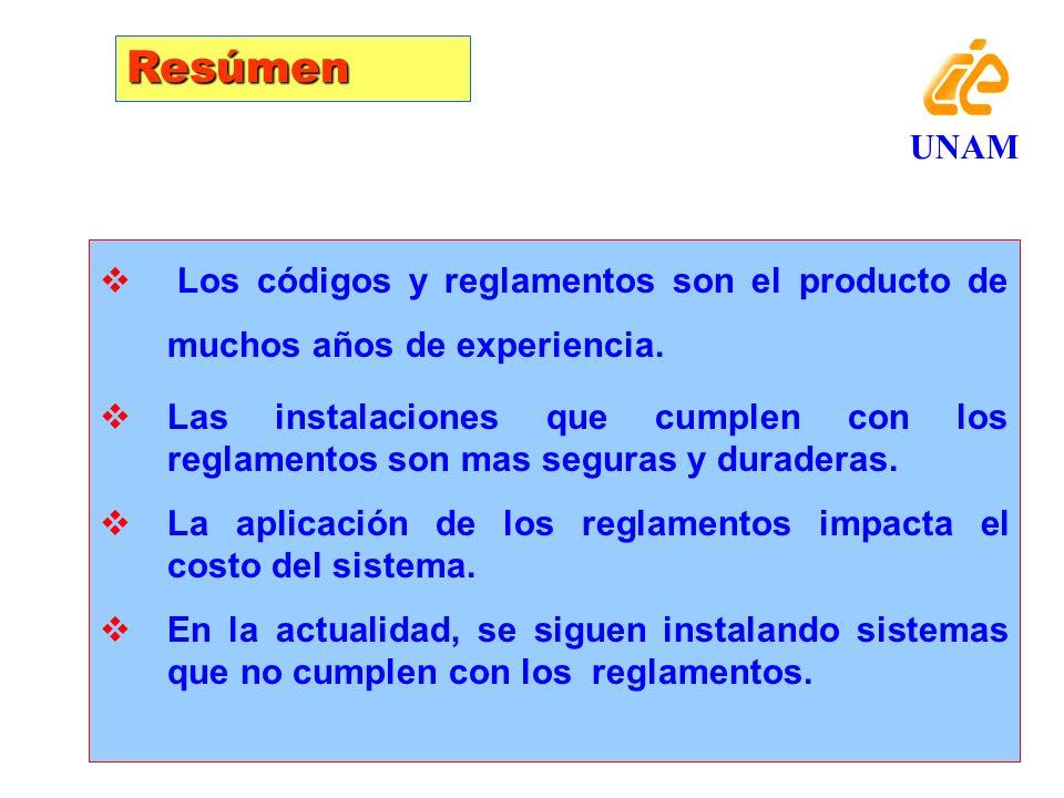 Resúmen UNAM. Los códigos y reglamentos son el producto de muchos años de experiencia.