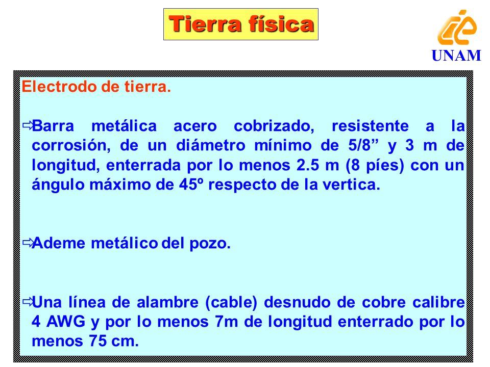 Tierra física UNAM Electrodo de tierra.