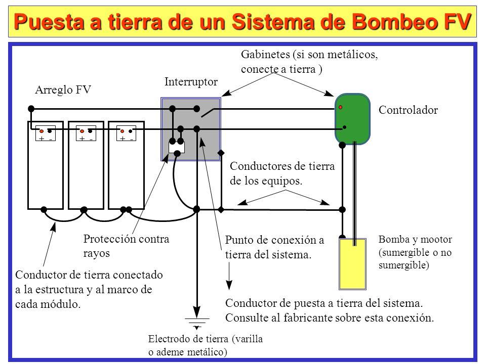Puesta a tierra de un Sistema de Bombeo FV