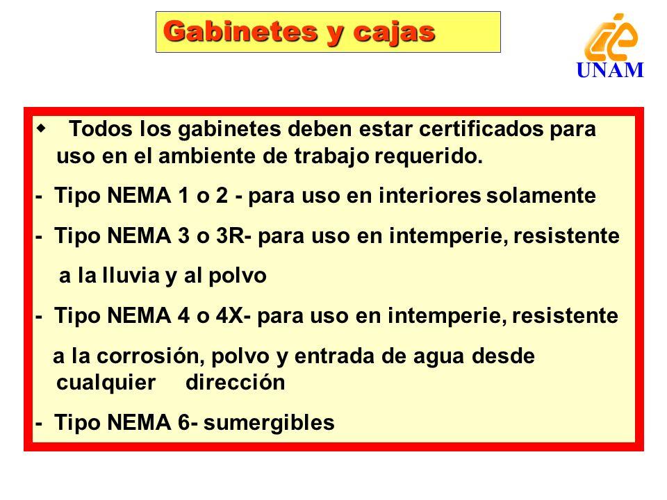 Gabinetes y cajasUNAM. Todos los gabinetes deben estar certificados para uso en el ambiente de trabajo requerido.