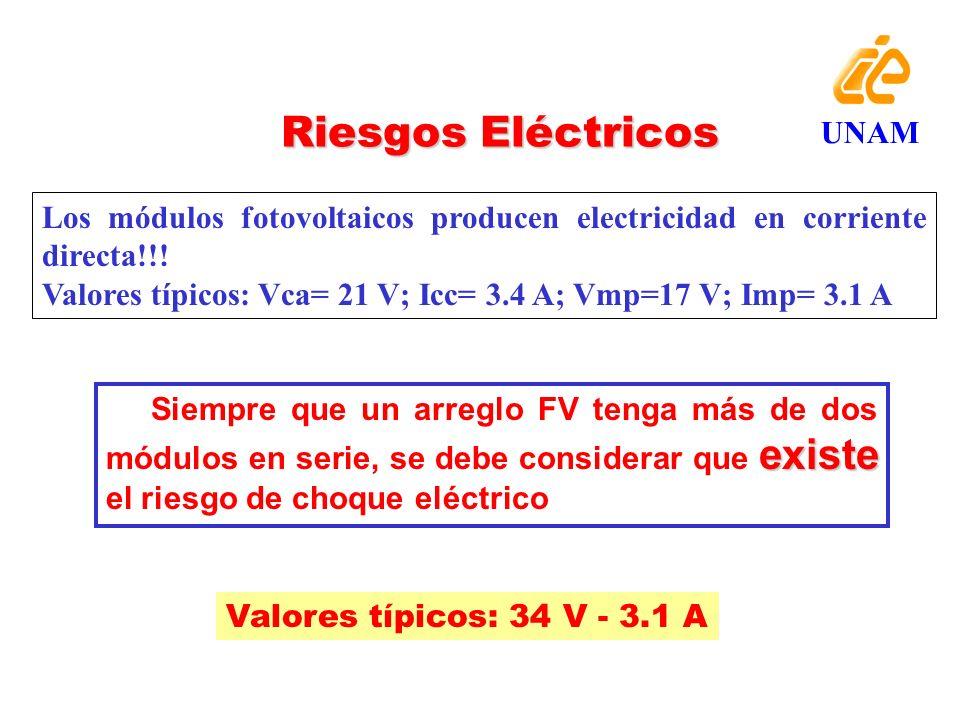 Riesgos Eléctricos UNAM