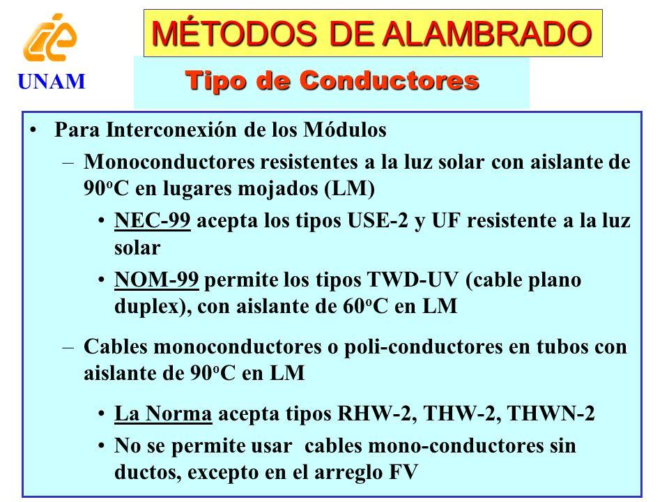 MÉTODOS DE ALAMBRADO Tipo de Conductores UNAM