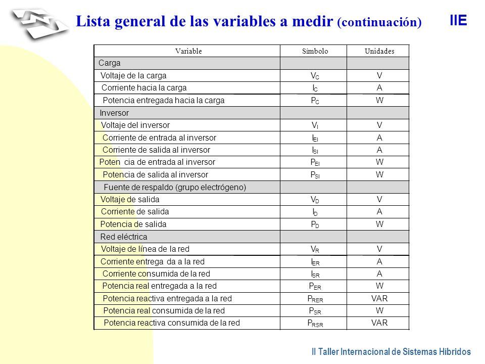 Lista general de las variables a medir (continuación)