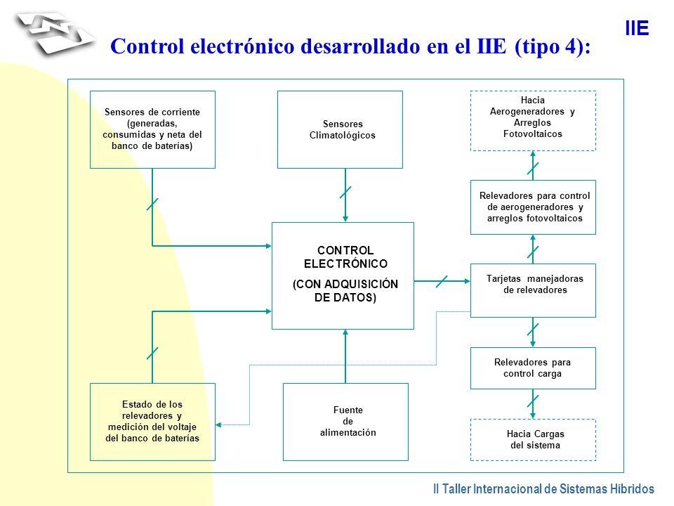Control electrónico desarrollado en el IIE (tipo 4):