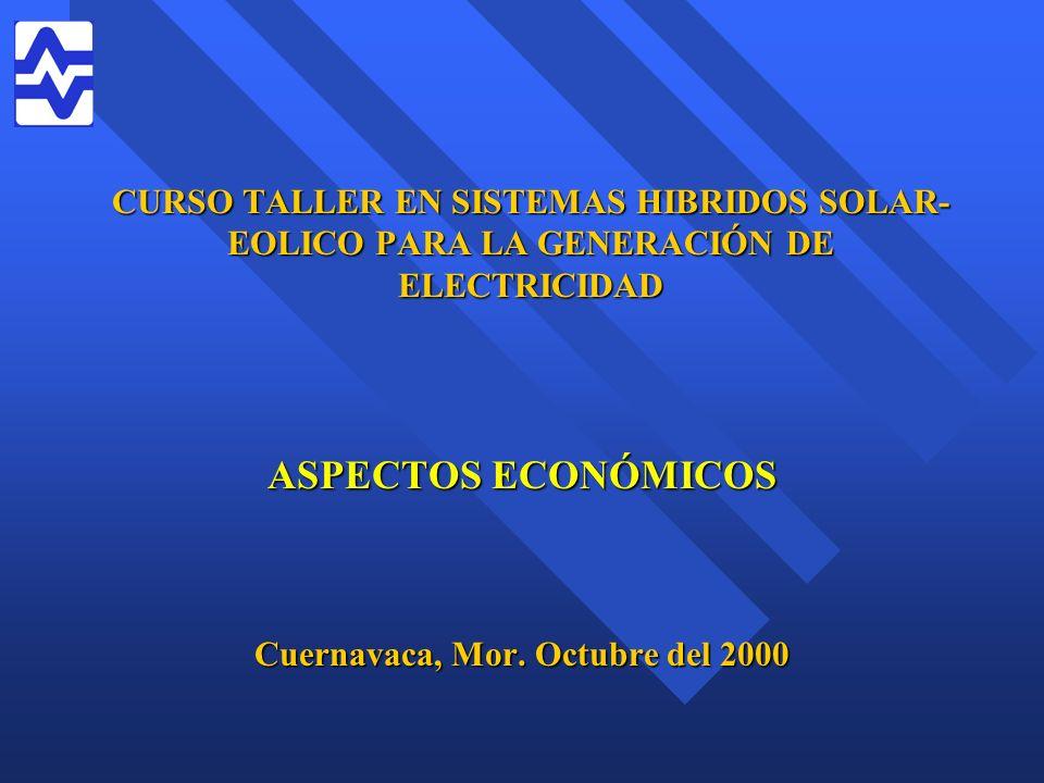 ASPECTOS ECONÓMICOS Cuernavaca, Mor. Octubre del 2000