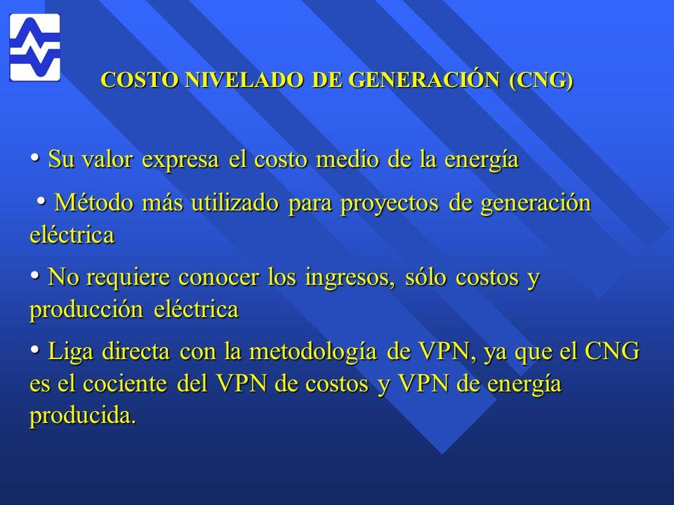 COSTO NIVELADO DE GENERACIÓN (CNG)