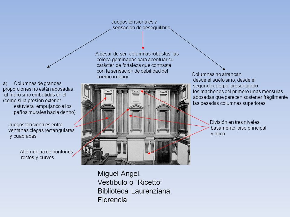 Biblioteca Laurenziana. Florencia