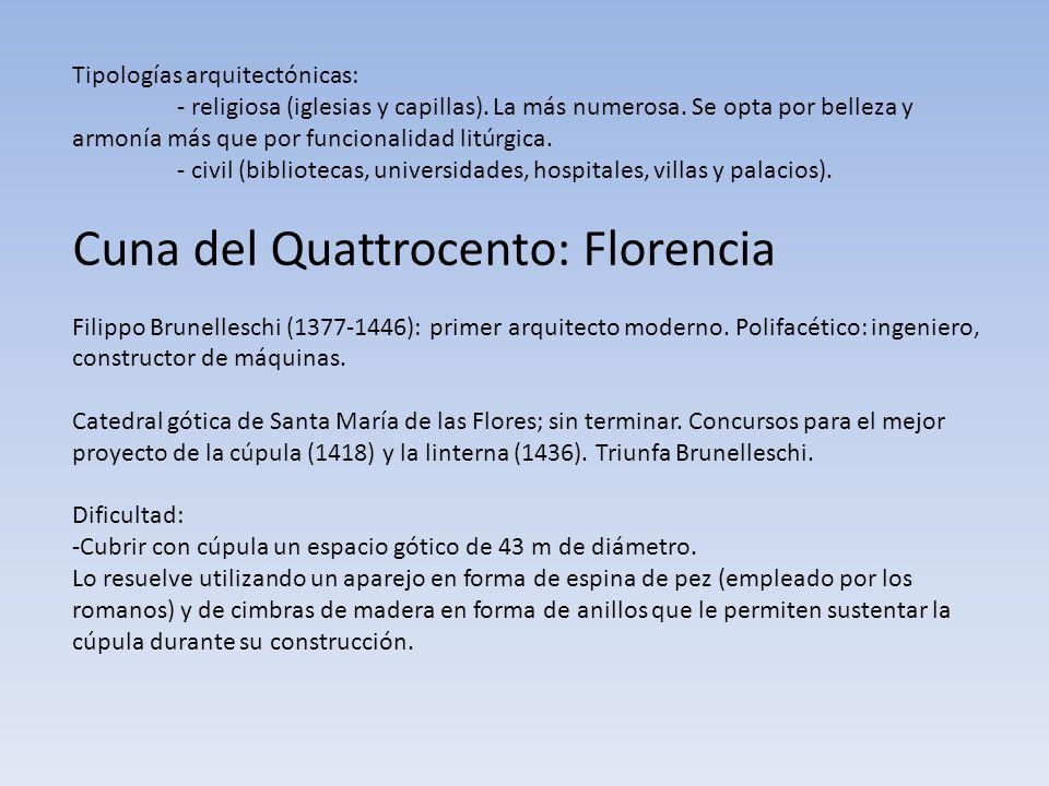 Cuna del Quattrocento: Florencia