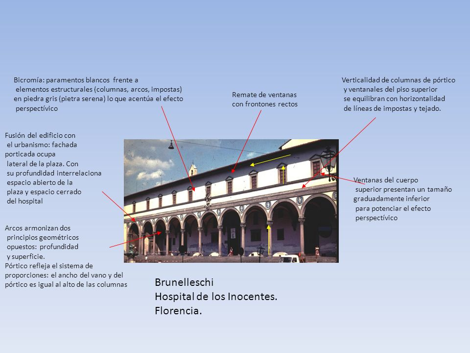 Hospital de los Inocentes. Florencia.