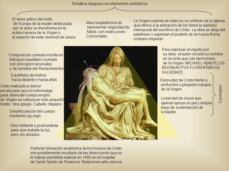 Temática religiosa con elementos simbólicos