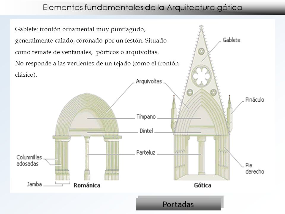 Arte g tico ppt video online descargar for Arquitectura gotica partes