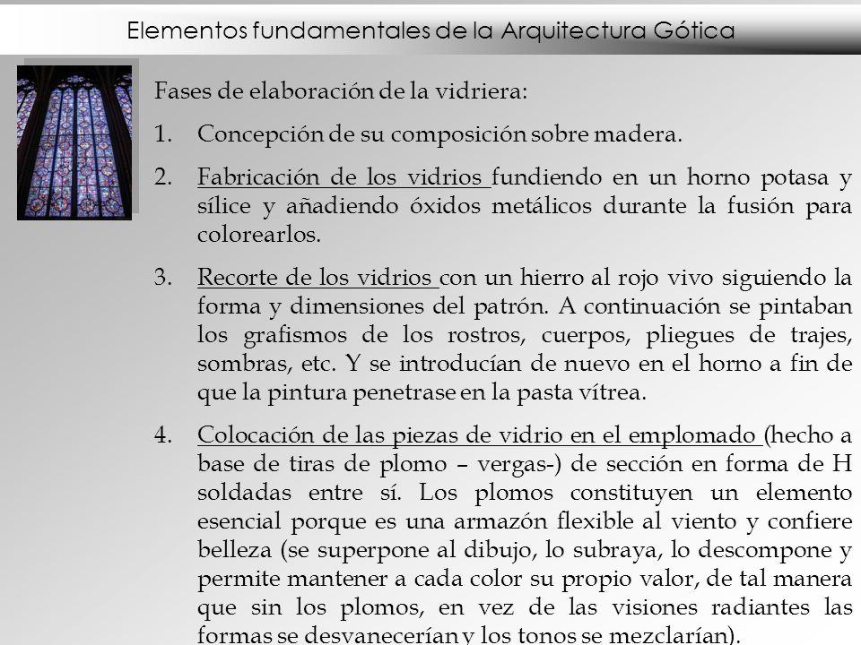 Elementos fundamentales de la Arquitectura Gótica
