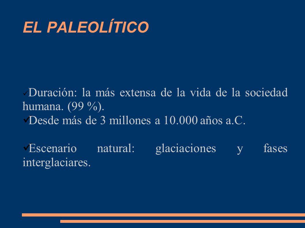 EL PALEOLÍTICO Desde más de 3 millones a 10.000 años a.C.
