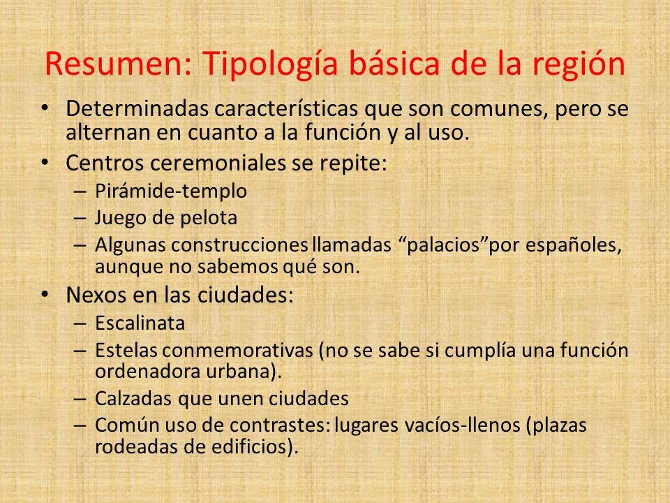 Resumen: Tipología básica de la región