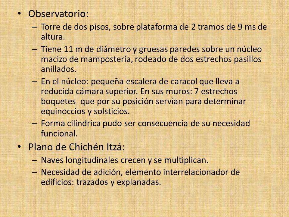 Observatorio: Plano de Chichén Itzá: