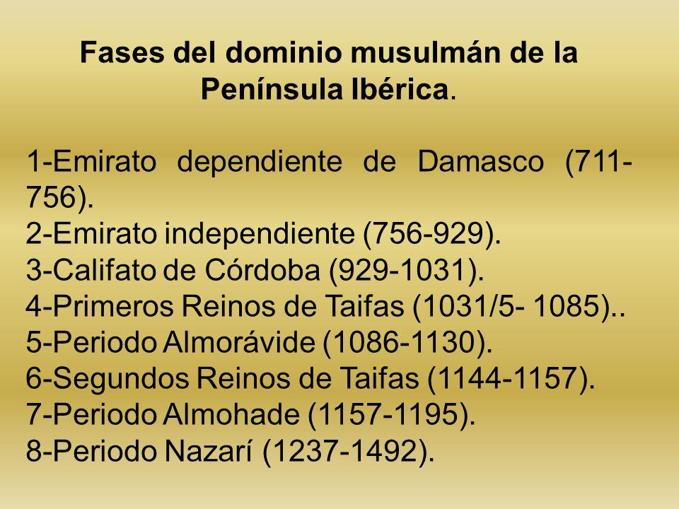 Fases del dominio musulmán de la Península Ibérica.