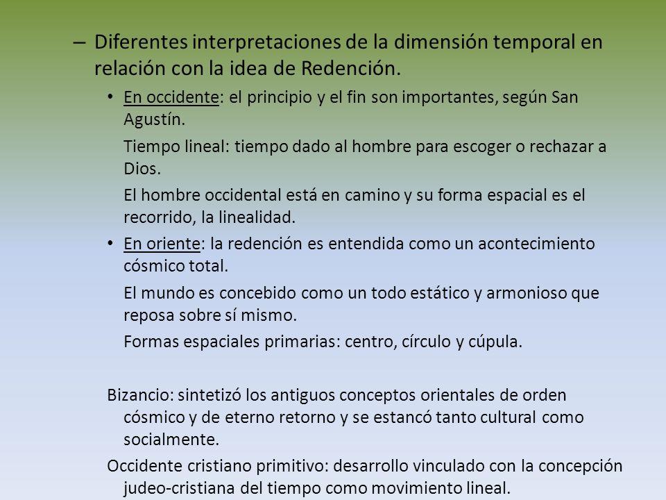 Diferentes interpretaciones de la dimensión temporal en relación con la idea de Redención.
