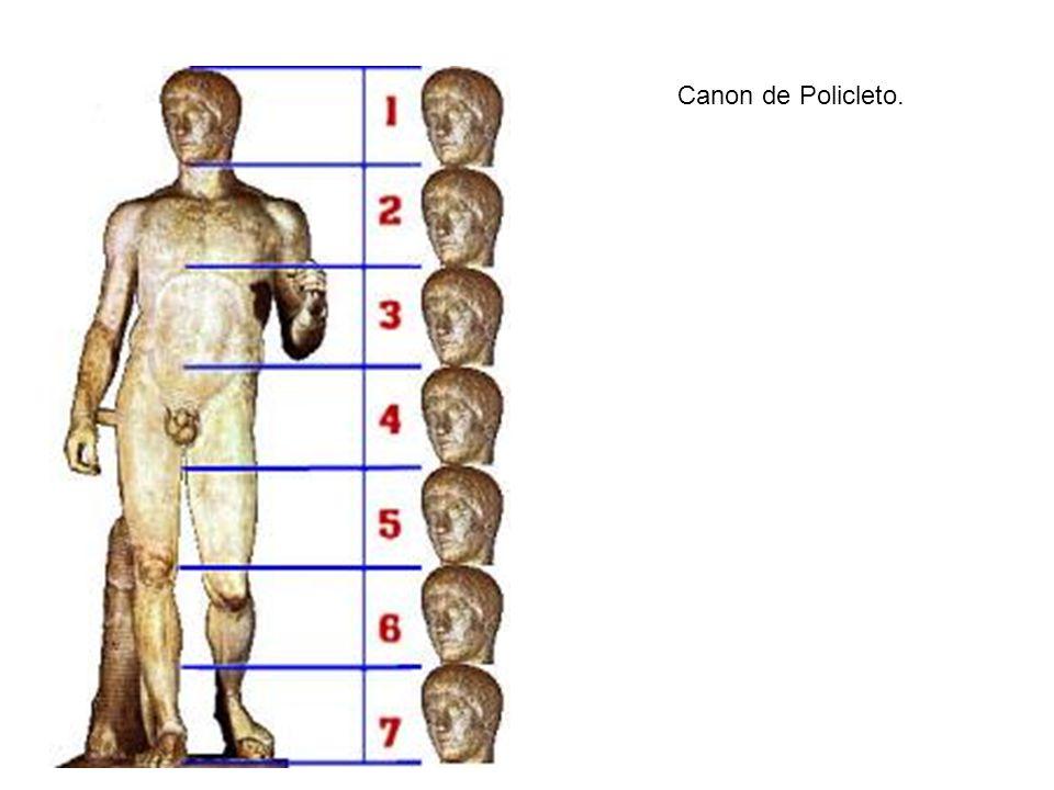 Canon de Policleto.