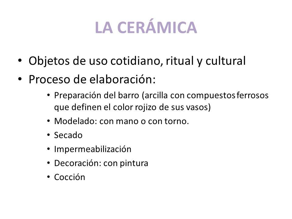 LA CERÁMICA Objetos de uso cotidiano, ritual y cultural