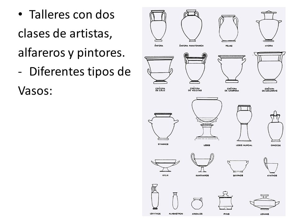 Talleres con dos clases de artistas, alfareros y pintores. Diferentes tipos de Vasos: