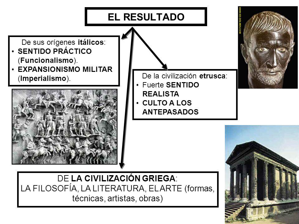 EL RESULTADO DE LA CIVILIZACIÓN GRIEGA: