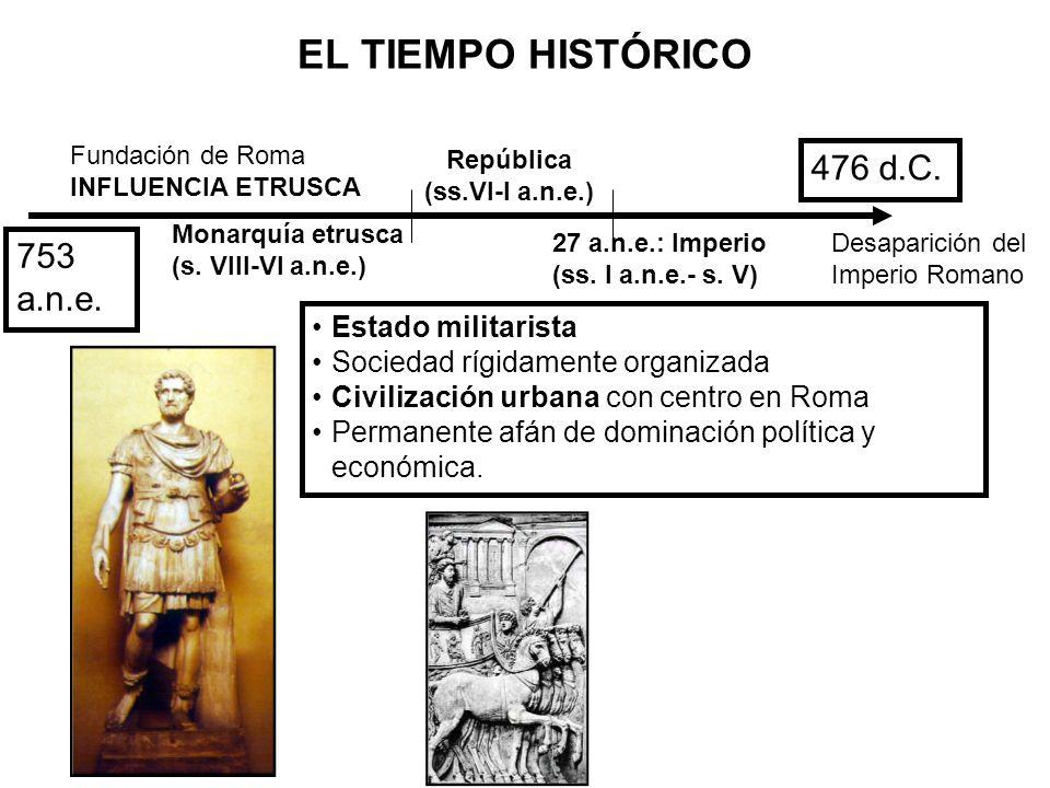 EL TIEMPO HISTÓRICO 476 d.C. 753 a.n.e. Estado militarista
