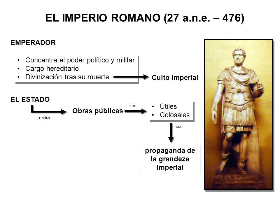EL IMPERIO ROMANO (27 a.n.e. – 476)