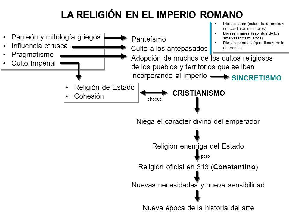 LA RELIGIÓN EN EL IMPERIO ROMANO