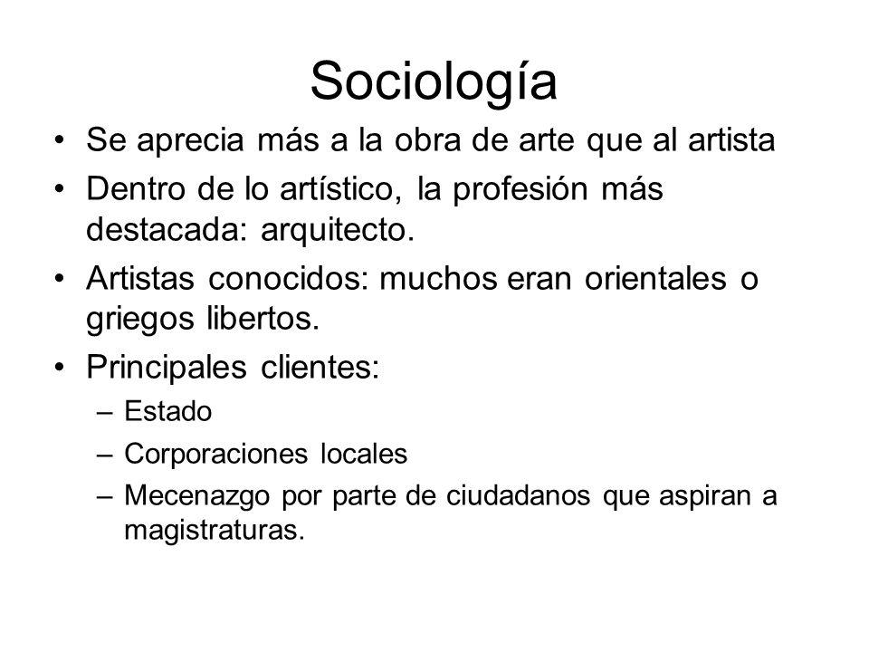 Sociología Se aprecia más a la obra de arte que al artista