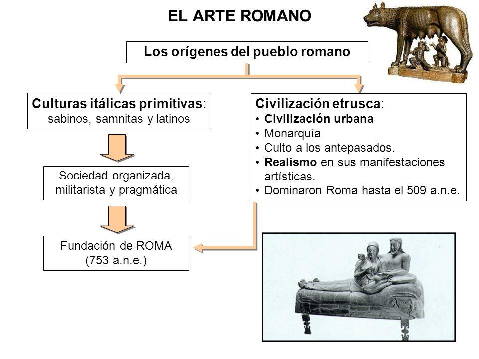 Los orígenes del pueblo romano