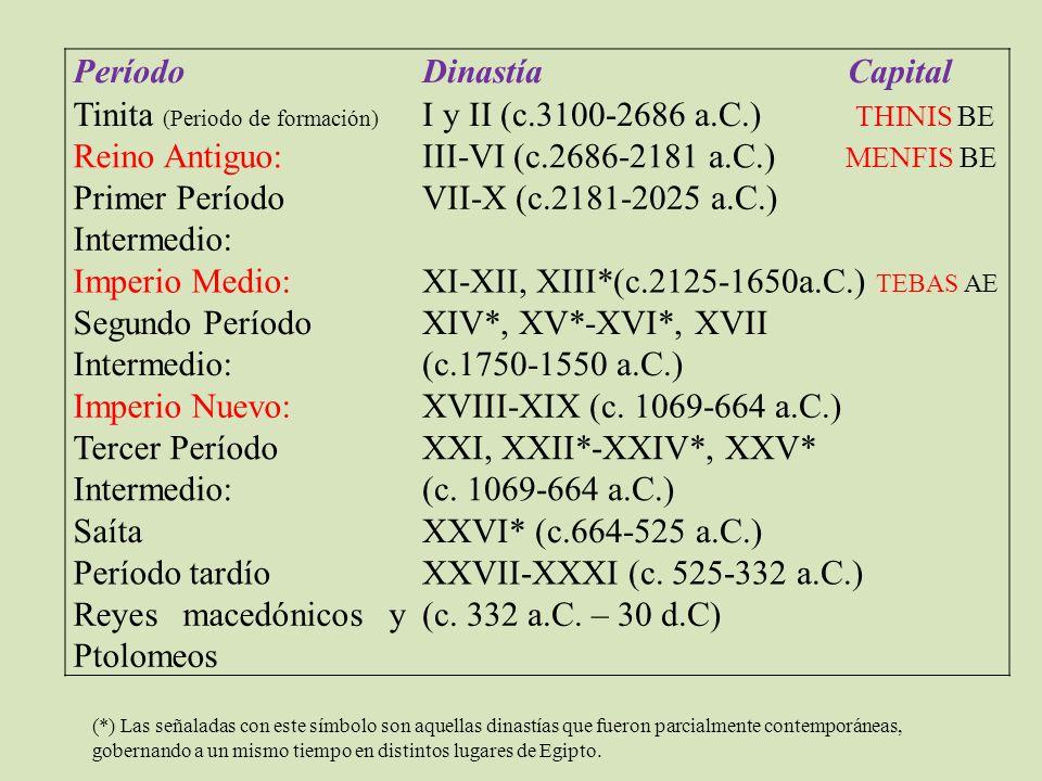 Tinita (Periodo de formación) I y II (c.3100-2686 a.C.) THINIS BE