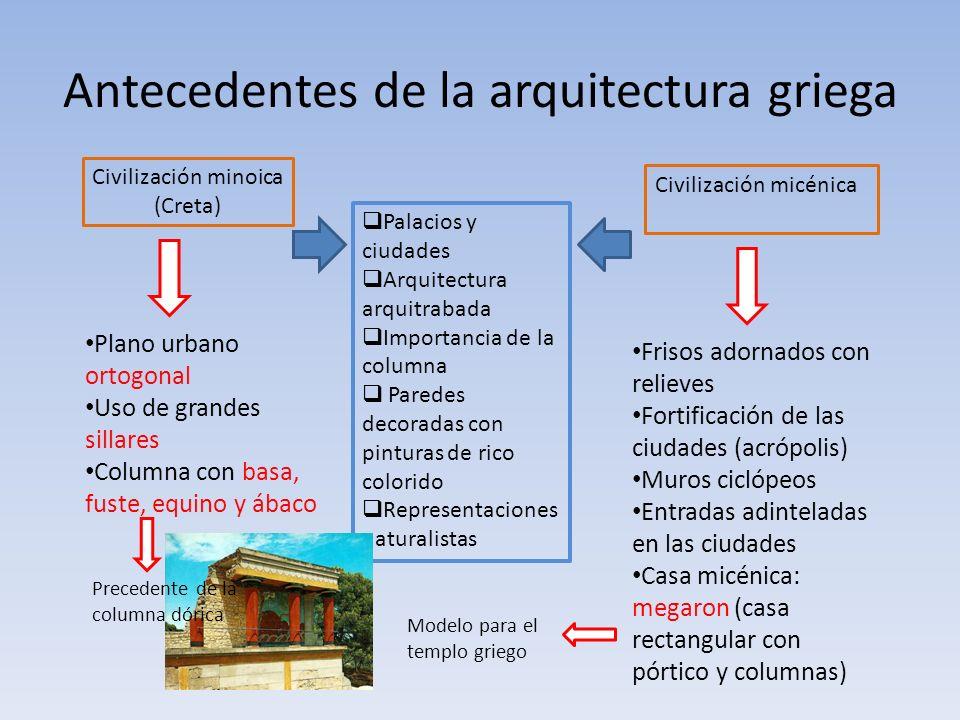 Antecedentes de la arquitectura griega